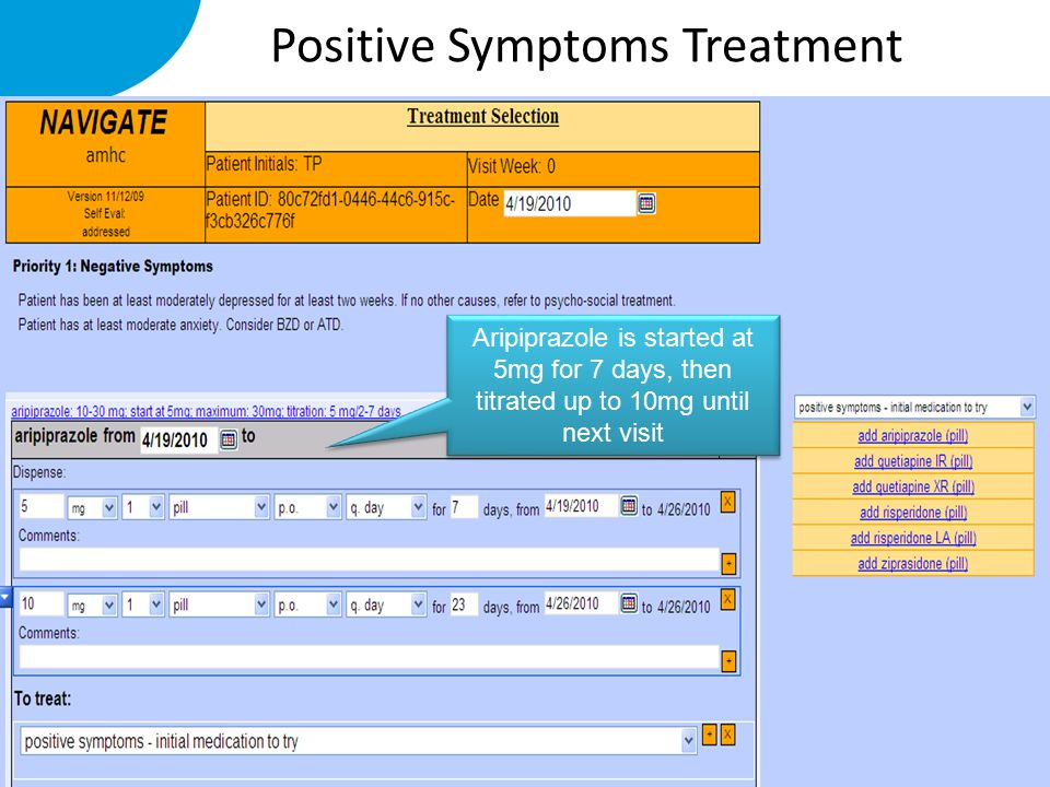 Positive Symptoms Treatment Aripiprazole is started at 5mg for 7 days, then titrated up to 10mg until next visit