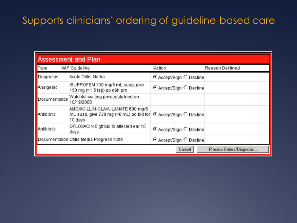 Supports clinicians' ordering of guideline-based care