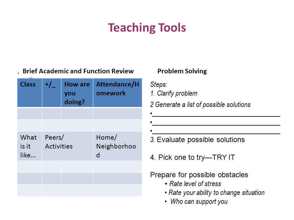Teaching Tools 1 st 2 nd Class+/_How are you doing.