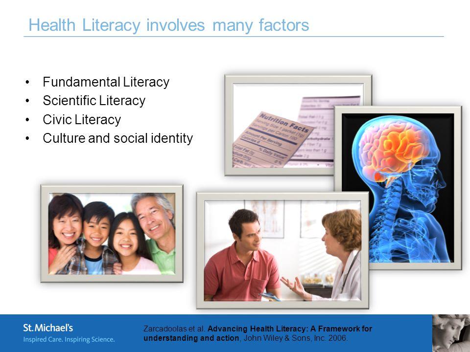 Health Literacy involves many factors Fundamental Literacy Scientific Literacy Civic Literacy Culture and social identity Zarcadoolas et al. Advancing