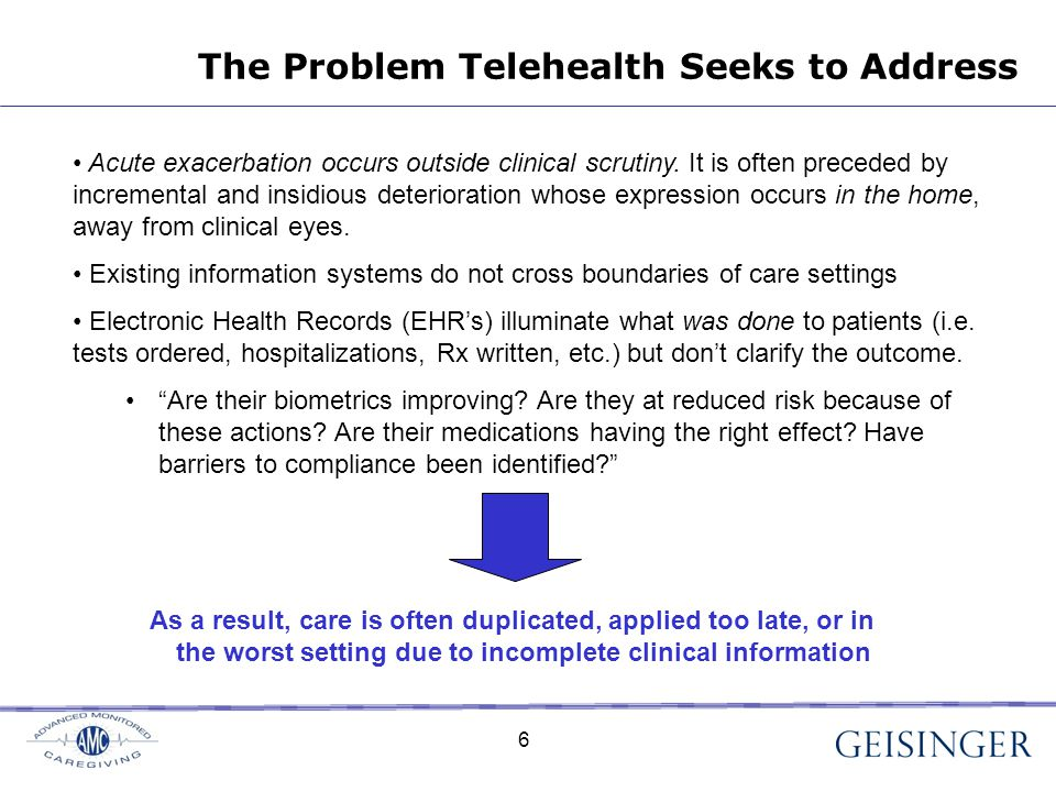 6 The Problem Telehealth Seeks to Address Acute exacerbation occurs outside clinical scrutiny.