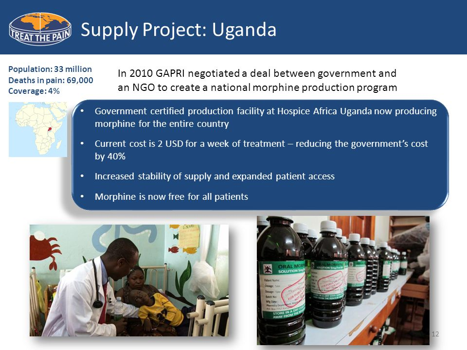 Supply Project: Uganda 12 In 2010 GAPRI negotiated a deal between government and an NGO to create a national morphine production program Government certified production facility at Hospice Africa Uganda now producing morphine for the entire country Current cost is 2 USD for a week of treatment – reducing the government's cost by 40% Increased stability of supply and expanded patient access Morphine is now free for all patients Population: 33 million Deaths in pain: 69,000 Coverage: 4%