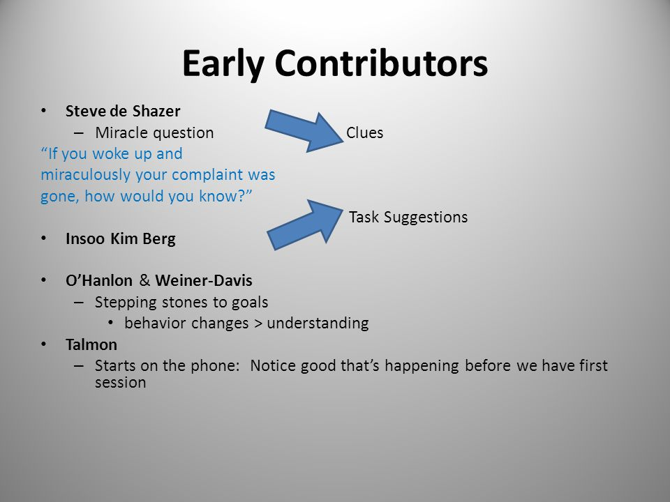 Early Contributors Steve de Shazer – Miracle question Clues If you woke up and miraculously your complaint was gone, how would you know Task Suggestions Insoo Kim Berg O'Hanlon & Weiner-Davis – Stepping stones to goals behavior changes > understanding Talmon – Starts on the phone: Notice good that's happening before we have first session