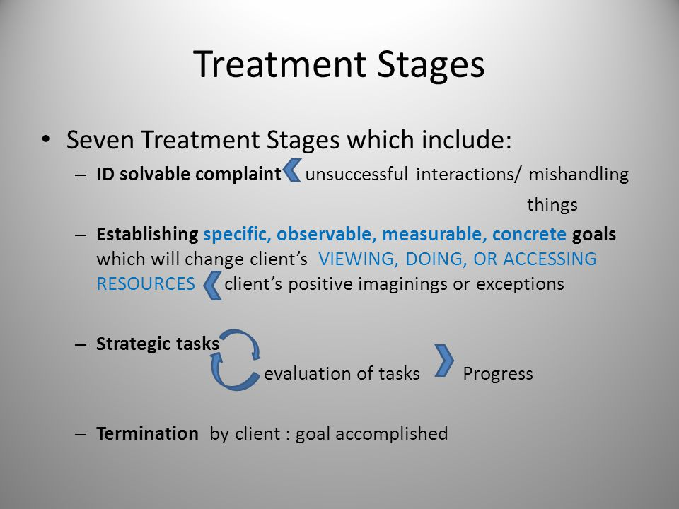 Treatment Stages Seven Treatment Stages which include: – ID solvable complaint unsuccessful interactions/ mishandling things – Establishing specific, observable, measurable, concrete goals which will change client's VIEWING, DOING, OR ACCESSING RESOURCES client's positive imaginings or exceptions – Strategic tasks evaluation of tasks Progress – Termination by client : goal accomplished