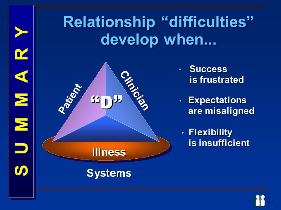 20 Relationship difficulties develop when...