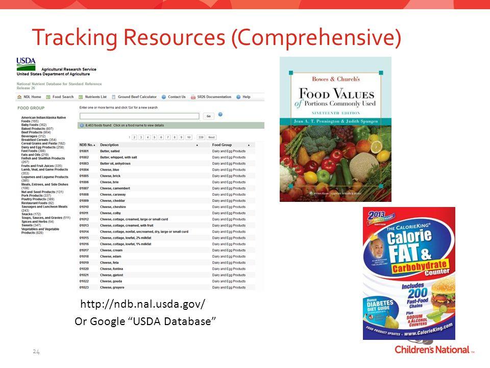 Tracking Resources (Comprehensive) 24 http://ndb.nal.usda.gov/ Or Google USDA Database