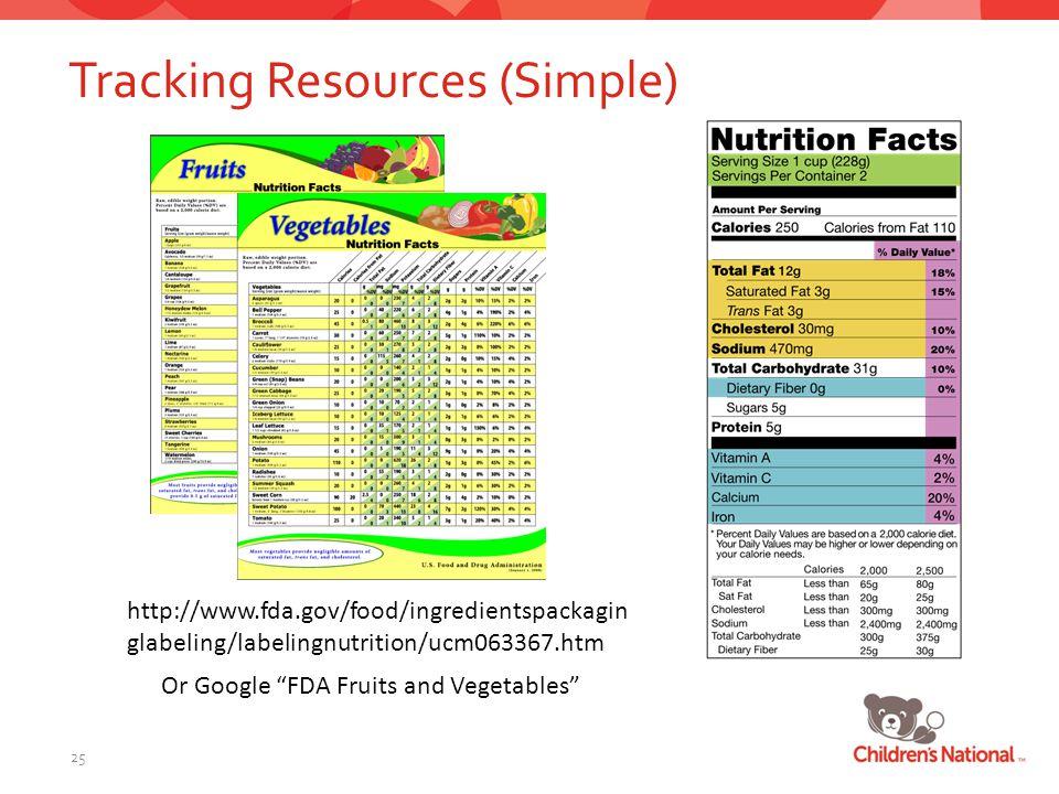 Tracking Resources (Simple) 25 http://www.fda.gov/food/ingredientspackagin glabeling/labelingnutrition/ucm063367.htm Or Google FDA Fruits and Vegetables