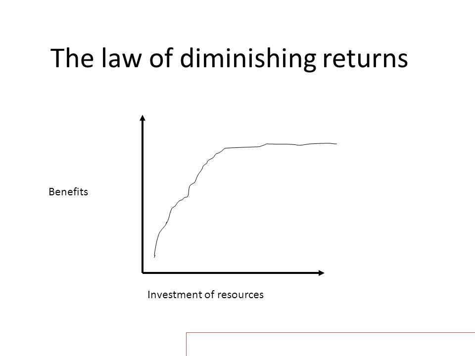 The law of diminishing returns Benefits Investment of resources