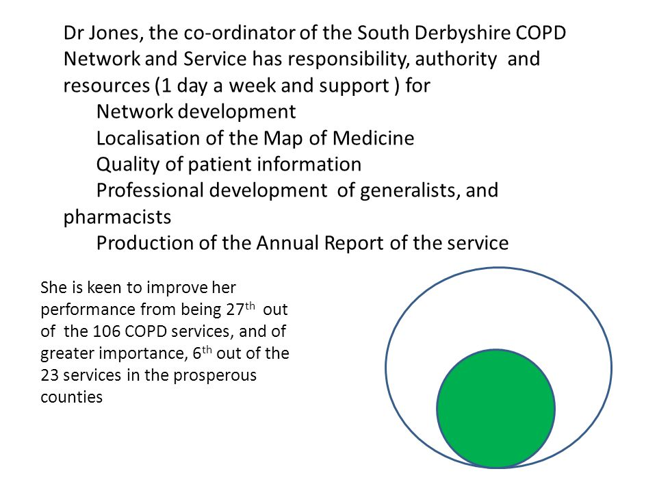 Dr Jones, the co-ordinator of the South Derbyshire COPD Network and Service has responsibility, authority and resources (1 day a week and support ) for Network development Localisation of the Map of Medicine Quality of patient information Professional development of generalists, and pharmacists Production of the Annual Report of the service She is keen to improve her performance from being 27 th out of the 106 COPD services, and of greater importance, 6 th out of the 23 services in the prosperous counties