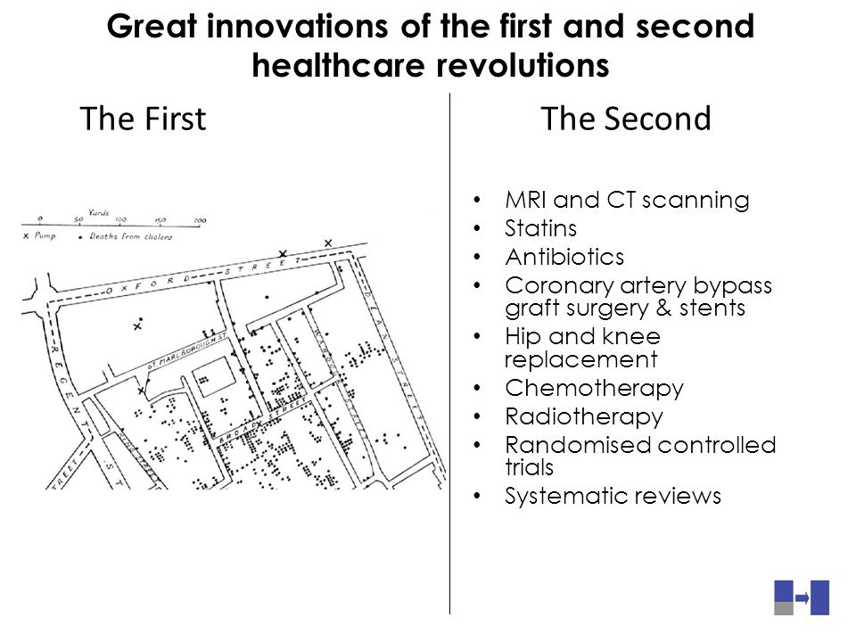 Great innovations of the first and second healthcare revolutions MRI and CT scanning Statins Antibiotics Coronary artery bypass graft surgery & stents Hip and knee replacement Chemotherapy Radiotherapy Randomised controlled trials Systematic reviews The First The Second