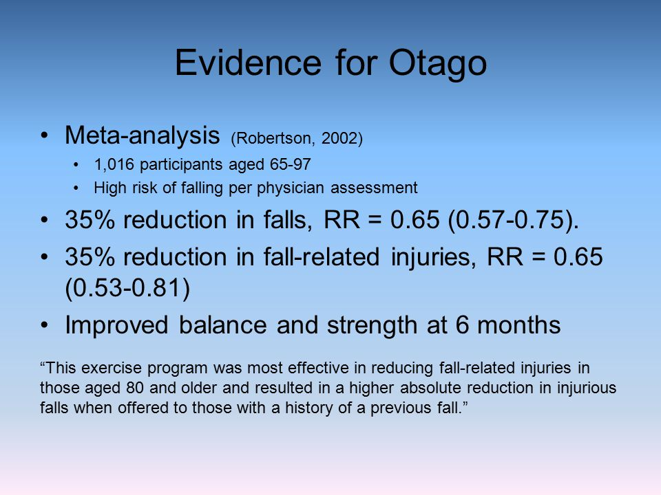 Evidence for Otago Meta-analysis (Robertson, 2002) 1,016 participants aged 65-97 High risk of falling per physician assessment 35% reduction in falls, RR = 0.65 (0.57-0.75).