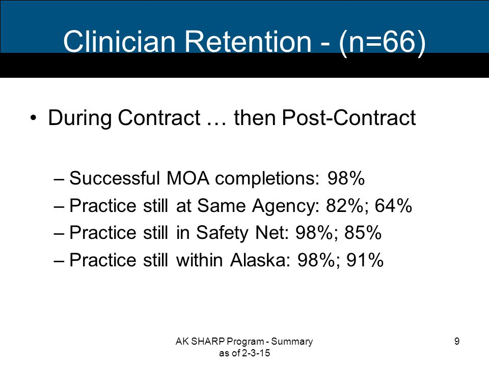 Clinician Retention - (n=66) During Contract … then Post-Contract –Successful MOA completions: 98% –Practice still at Same Agency: 82%; 64% –Practice still in Safety Net: 98%; 85% –Practice still within Alaska: 98%; 91% AK SHARP Program - Summary as of 2-3-15 9
