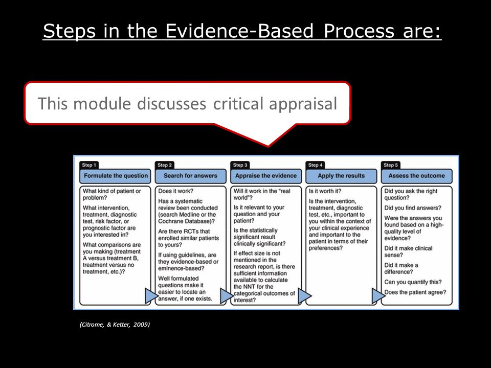 Steps in the Evidence-Based Process are: (Citrome, & Ketter, 2009) This module discusses critical appraisal