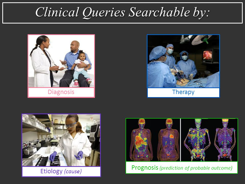Diagnosis Therapy Etiology (cause) Prognosis (prediction of probable outcome) Clinical Queries Searchable by: