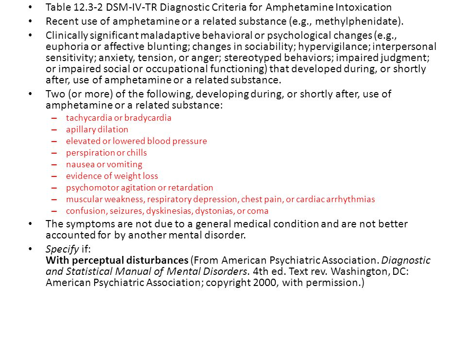 Table 12.3-2 DSM-IV-TR Diagnostic Criteria for Amphetamine Intoxication Recent use of amphetamine or a related substance (e.g., methylphenidate). Clin