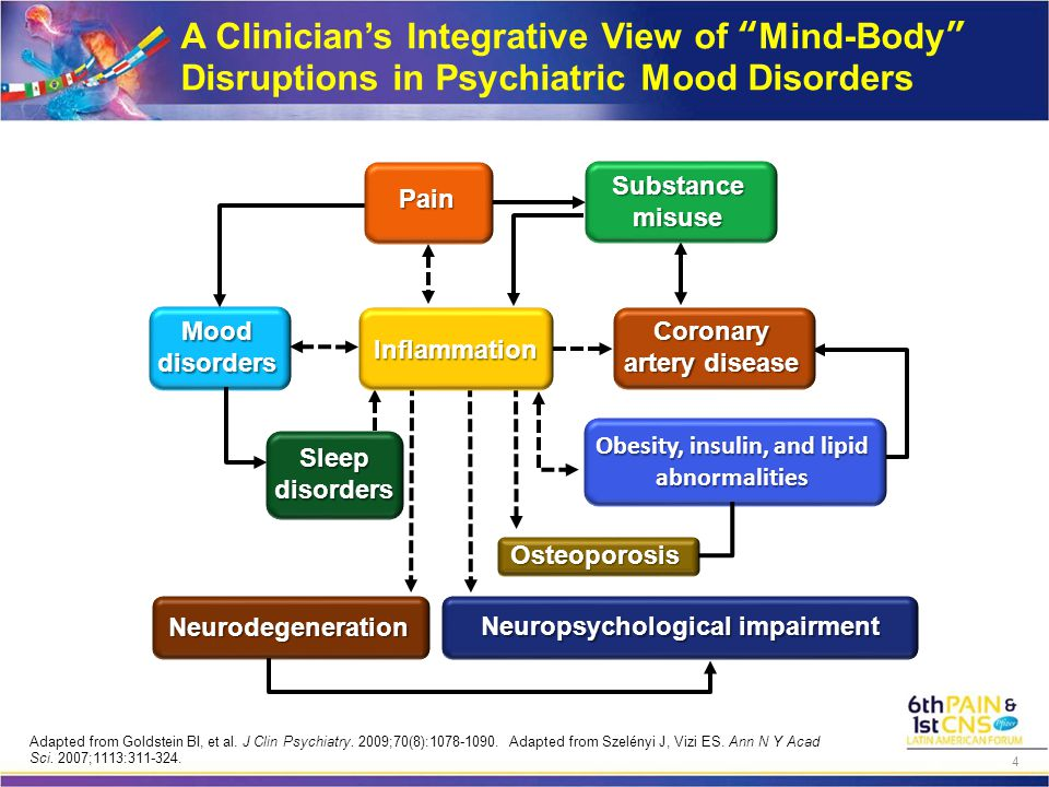 What Are the Treatment Implications of This Emerging Mind-Body Neurobiology? Footnote goes here 25