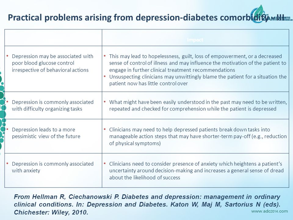 From Hellman R, Ciechanowski P. Diabetes and depression: management in ordinary clinical conditions. In: Depression and Diabetes. Katon W, Maj M, Sart