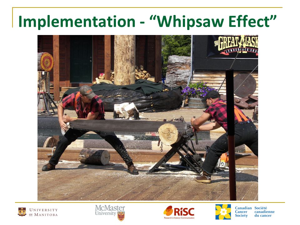 "Implementation - ""Whipsaw Effect"""