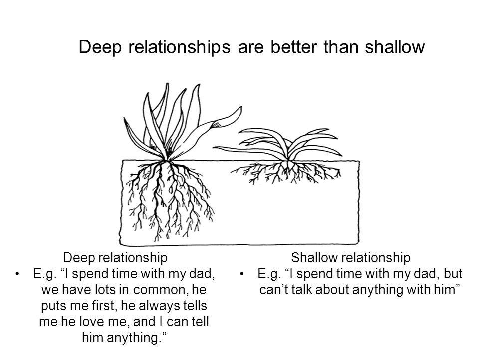 "Deep relationships are better than shallow Deep relationship E.g. ""I spend time with my dad, we have lots in common, he puts me first, he always tells"