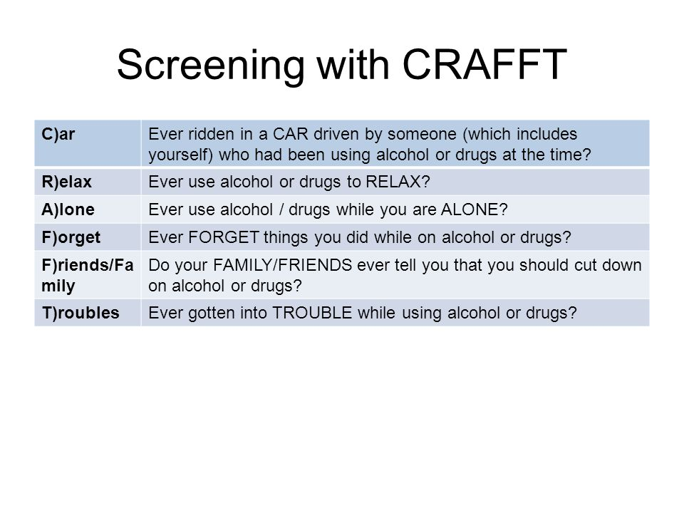 Screening with CRAFFT C)arEver ridden in a CAR driven by someone (which includes yourself) who had been using alcohol or drugs at the time.