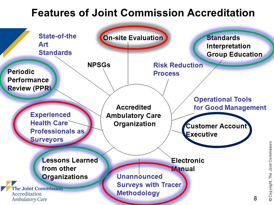 9 © Copyright, The Joint Commission New Value-adds for Customers (see end slides)  Center for Transforming Healthcare www.centerfortransforminghealthcare.org  Targeted Solutions Tool  Leading Practices Library  WikiHealthCare TM Interactive Forum