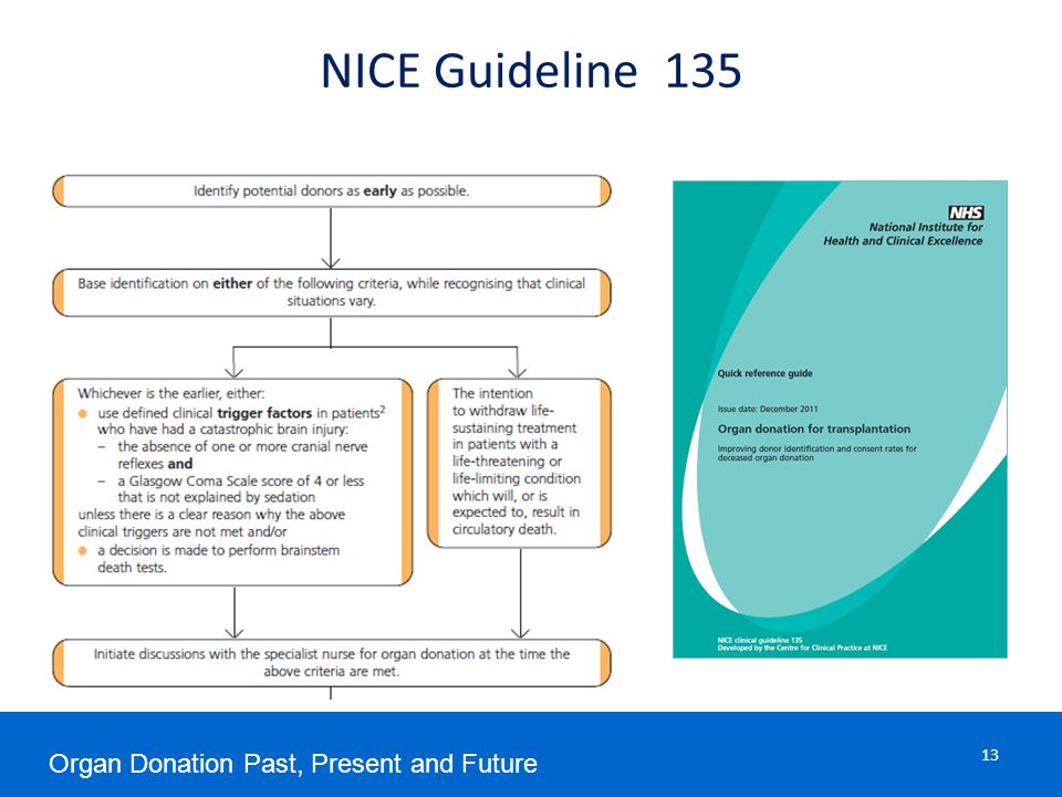 NICE Guideline 135 Organ Donation Past, Present and Future 13