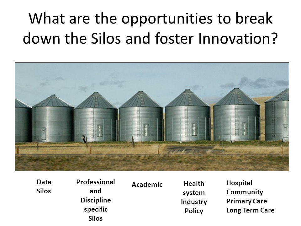 What are the opportunities to break down the Silos and foster Innovation? Data Silos Professional and Discipline specific Silos Academic Hospital Comm