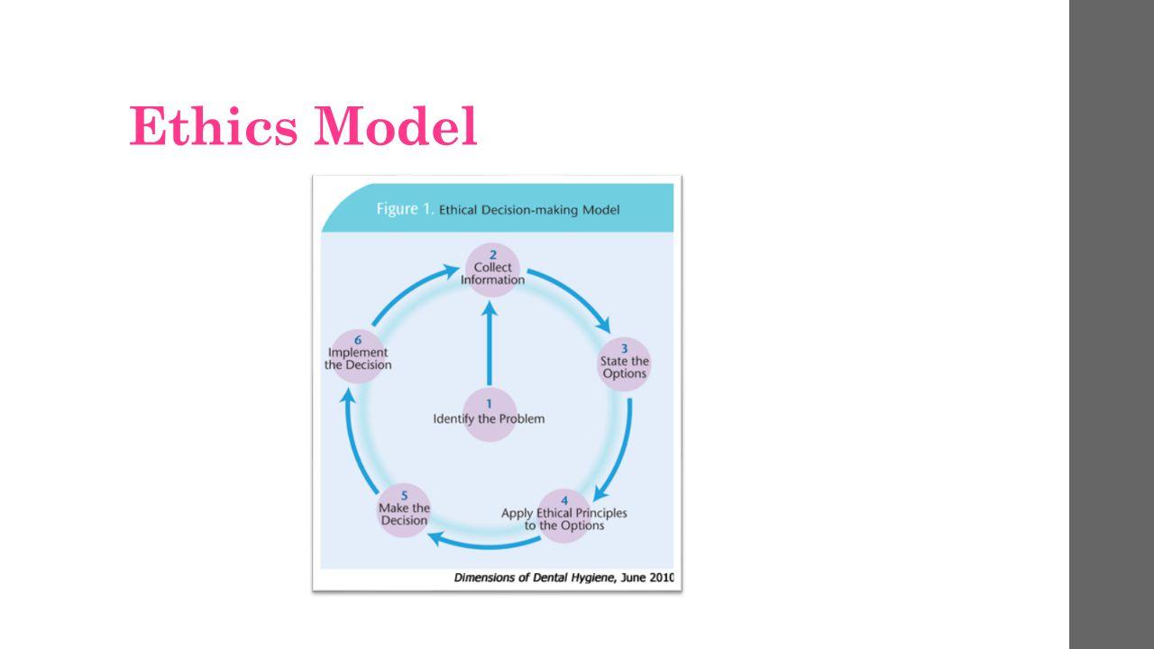 Ethics Model