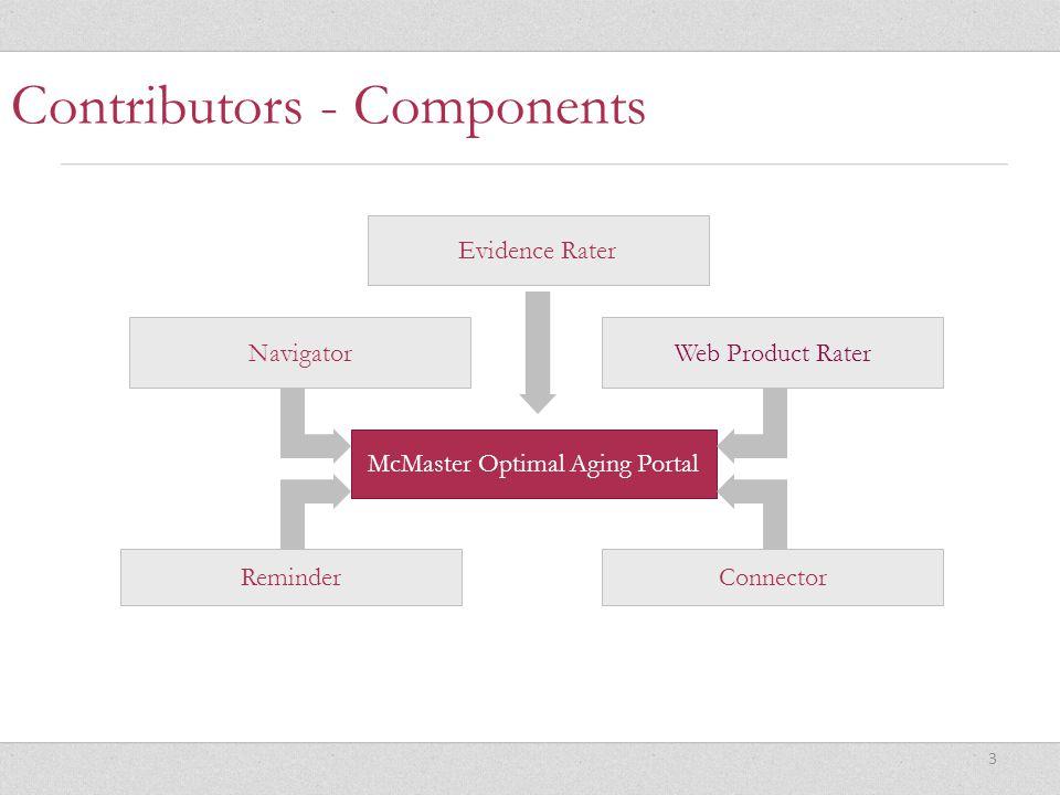 3 McMaster Optimal Aging Portal Evidence Rater Web Product Rater ConnectorReminder Navigator Contributors - Components
