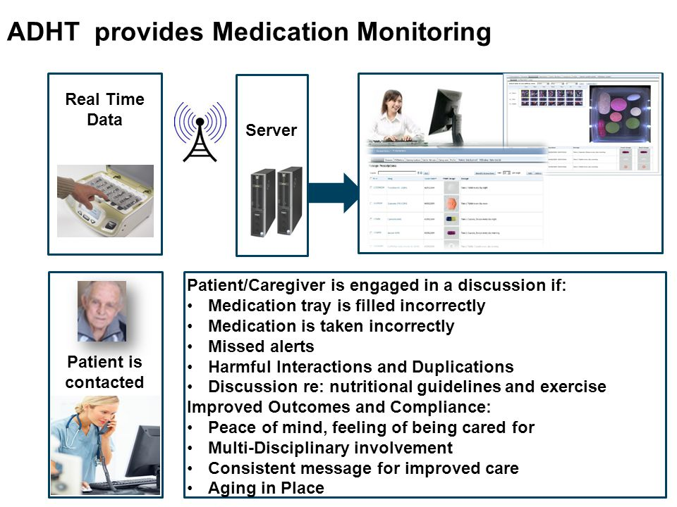 ADHT provides Medication Monitoring Y Y Server Y Y Real Time Data Y Patient is contacted Patient/Caregiver is engaged in a discussion if: Medication tray is filled incorrectly Medication is taken incorrectly Missed alerts Harmful Interactions and Duplications Discussion re: nutritional guidelines and exercise Improved Outcomes and Compliance: Peace of mind, feeling of being cared for Multi-Disciplinary involvement Consistent message for improved care Aging in Place