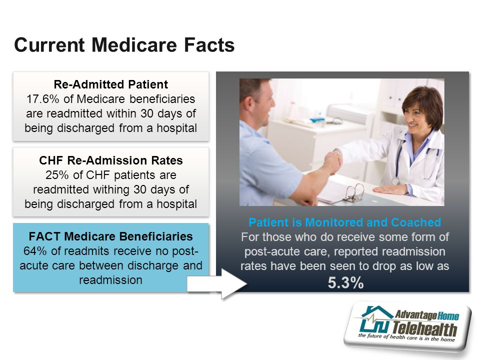 Your Logo Patient is Monitored and Coached For those who do receive some form of post-acute care, reported readmission rates have been seen to drop as