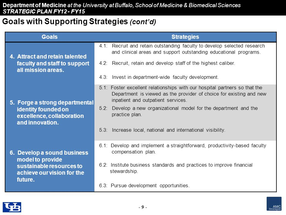 Department of Medicine at the University at Buffalo, School of Medicine & Biomedical Sciences STRATEGIC PLAN FY12 - FY15 - 9 - GoalsStrategies 4.