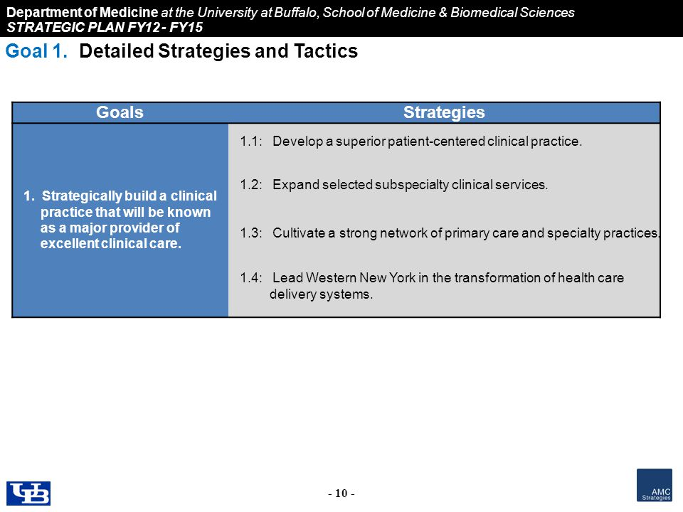 Department of Medicine at the University at Buffalo, School of Medicine & Biomedical Sciences STRATEGIC PLAN FY12 - FY15 - 10 - GoalsStrategies 1.