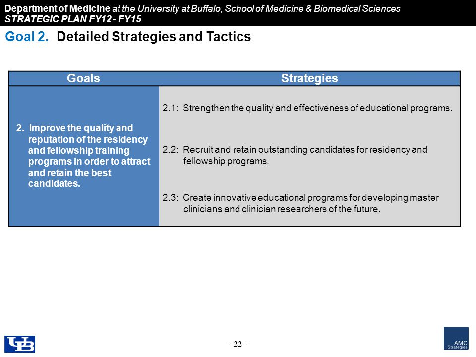 Department of Medicine at the University at Buffalo, School of Medicine & Biomedical Sciences STRATEGIC PLAN FY12 - FY15 - 22 - Goal 2.