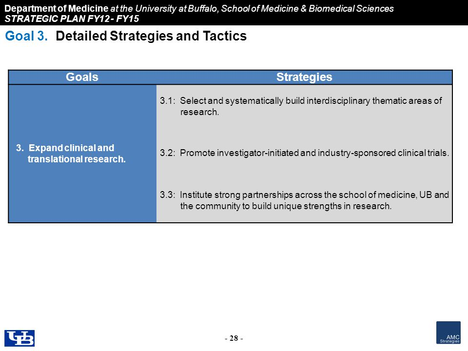 Department of Medicine at the University at Buffalo, School of Medicine & Biomedical Sciences STRATEGIC PLAN FY12 - FY15 - 28 - Goal 3.