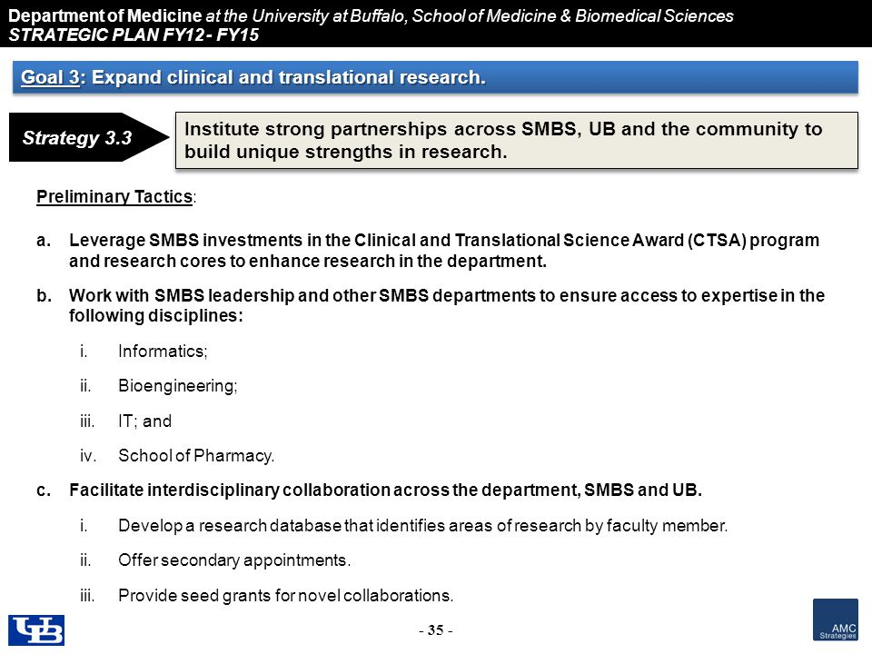 Department of Medicine at the University at Buffalo, School of Medicine & Biomedical Sciences STRATEGIC PLAN FY12 - FY15 - 35 - Strategy 3.3 Institute strong partnerships across SMBS, UB and the community to build unique strengths in research.