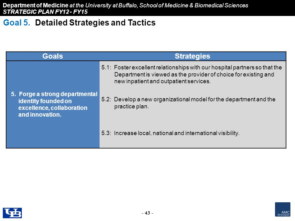 Department of Medicine at the University at Buffalo, School of Medicine & Biomedical Sciences STRATEGIC PLAN FY12 - FY15 - 43 - Goal 5.