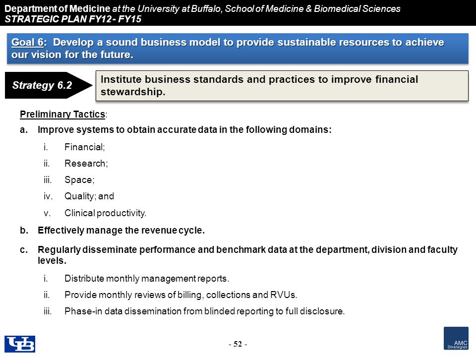 Department of Medicine at the University at Buffalo, School of Medicine & Biomedical Sciences STRATEGIC PLAN FY12 - FY15 - 52 - Strategy 6.2 Institute business standards and practices to improve financial stewardship.