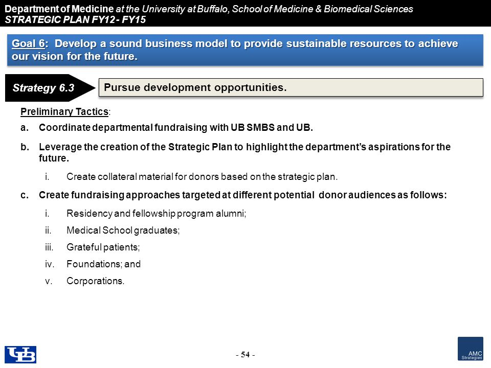 Department of Medicine at the University at Buffalo, School of Medicine & Biomedical Sciences STRATEGIC PLAN FY12 - FY15 - 54 - Strategy 6.3 Pursue development opportunities.