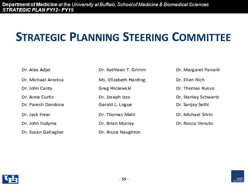 Department of Medicine at the University at Buffalo, School of Medicine & Biomedical Sciences STRATEGIC PLAN FY12 - FY15 - 59 - S TRATEGIC P LANNING S TEERING C OMMITTEE