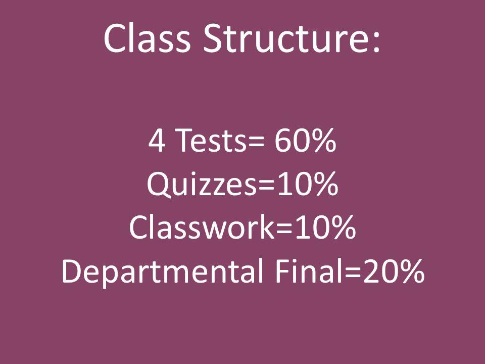 Class Structure: 4 Tests= 60% Quizzes=10% Classwork=10% Departmental Final=20%