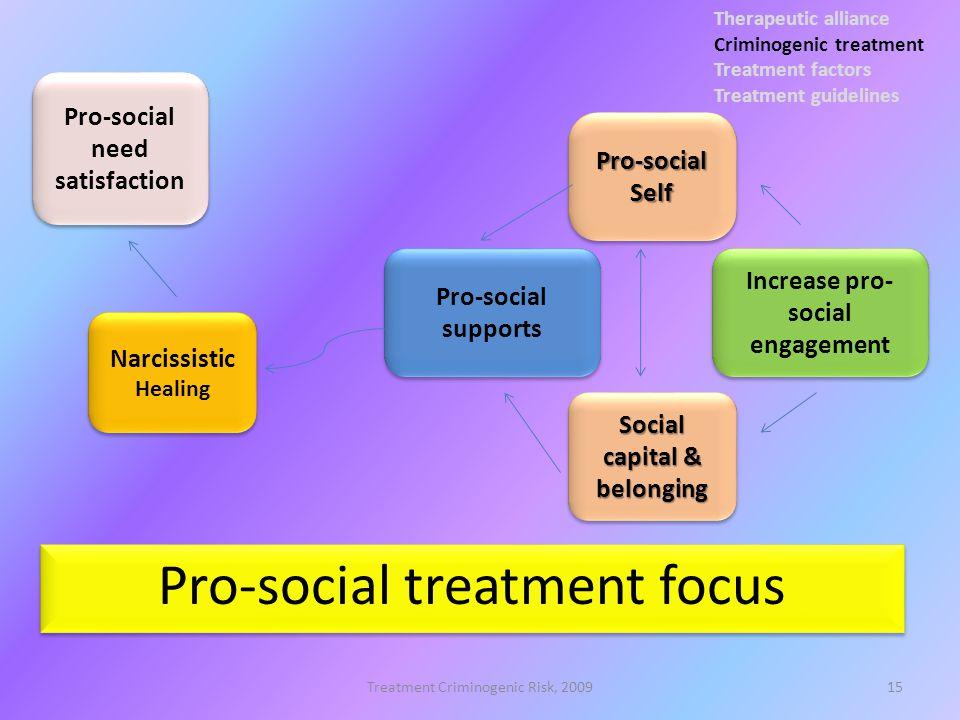 Treatment Criminogenic Risk, 200915 Pro-social need satisfaction Narcissistic Healing Pro-social Self Social capital & belonging Pro-social supports I