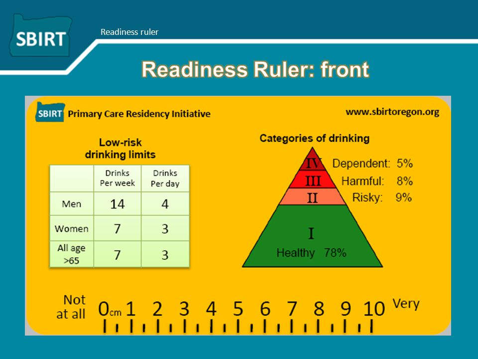 Readiness ruler