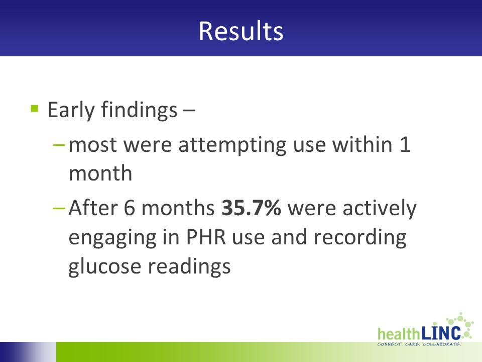 FINAL FINDINGS Glucose Controlled No Glucose Improvement 28.6% 21.4% 21.4% *N= 28 with 50% drop out *Calculations based on participants who completed the study