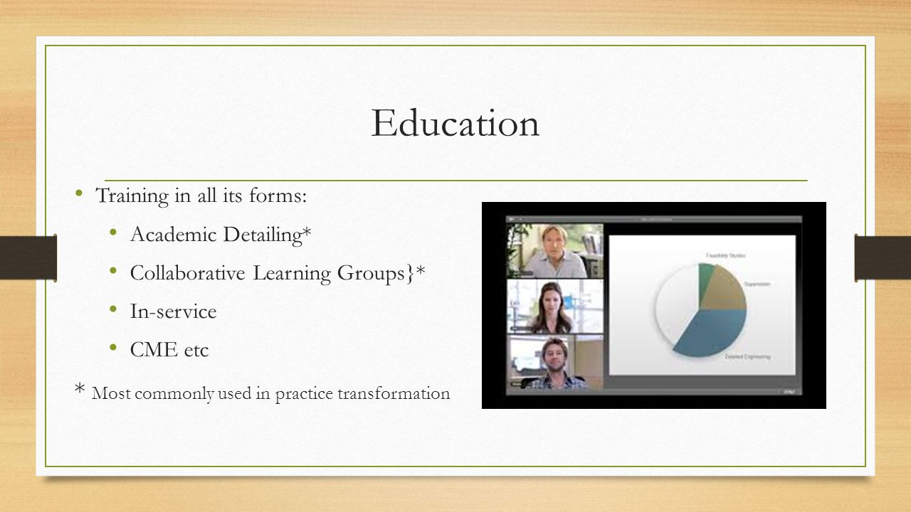 Education Training in all its forms: Academic Detailing* Collaborative Learning Groups}* In-service CME etc * Most commonly used in practice transformation