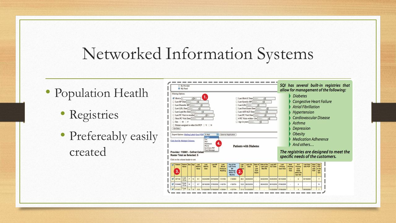 Networked Information Systems Population Heatlh Registries Prefereably easily created