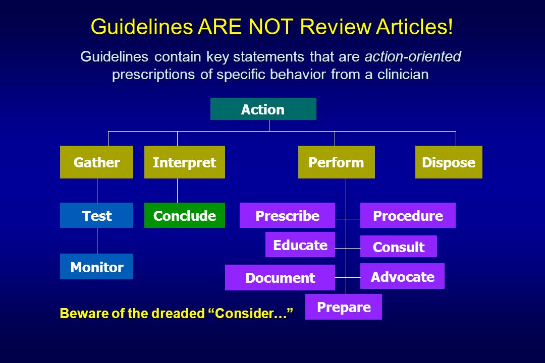Guidelines ARE NOT Review Articles.