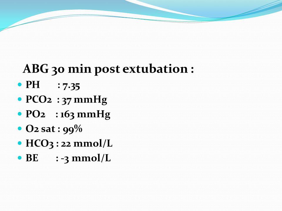 ABG 30 min post extubation : PH : 7.35 PCO2 : 37 mmHg PO2 : 163 mmHg O2 sat : 99% HCO3 : 22 mmol/L BE : -3 mmol/L