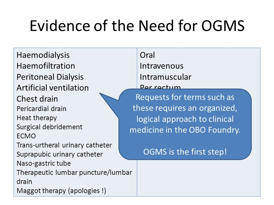 Evidence of the Need for OGMS Haemodialysis Haemofiltration Peritoneal Dialysis Artificial ventilation Chest drain Pericardial drain Heat therapy Surgical debridement ECMO Trans-urtheral urinary catheter Suprapubic urinary catheter Naso-gastric tube Therapeutic lumbar puncture/lumbar drain Maggot therapy (apologies !) Oral Intravenous Intramuscular Per rectum Nasogastric tube Cutaneous Local Sublingual Intrathecal Intravitreol Requests for terms such as these requires an organized, logical approach to clinical medicine in the OBO Foundry.