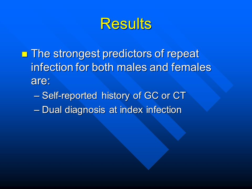 Results The strongest predictors of repeat infection for both males and females are: The strongest predictors of repeat infection for both males and females are: –Self-reported history of GC or CT –Dual diagnosis at index infection